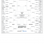 My NCAA Bracket After Day 1