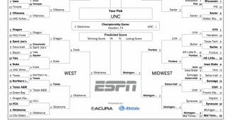 NCAA Bracket Day 2 – Round of 64